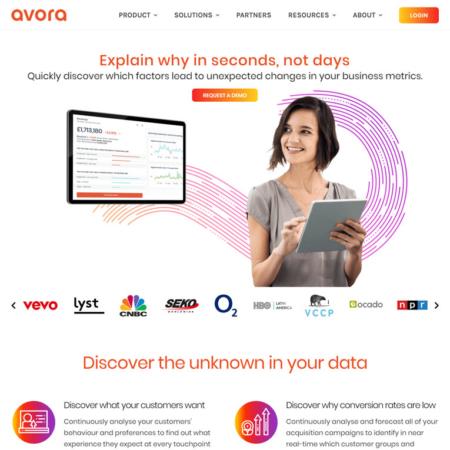 Avora Design And Development Webworks UK