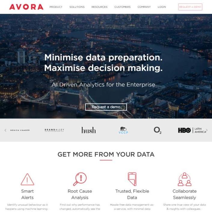 Webworks UK Design And Development Avora
